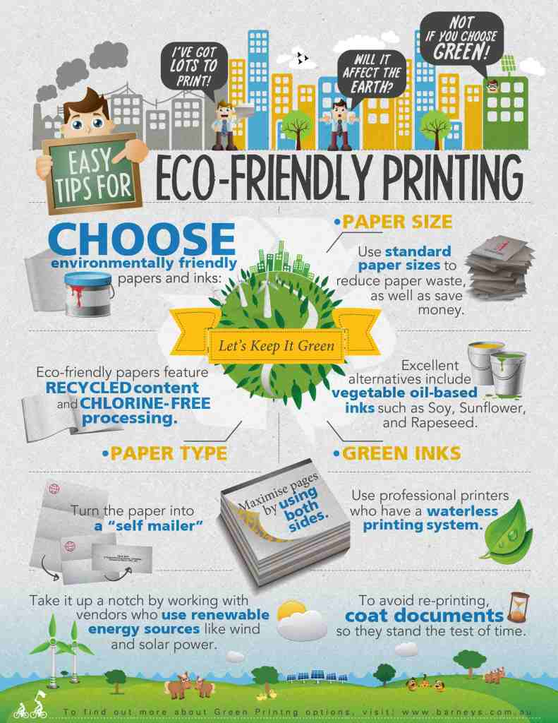 Barneys print there is a lot of discussion today about green printing or environmentally friendly printing there is also a belief that it costs more reheart Image collections
